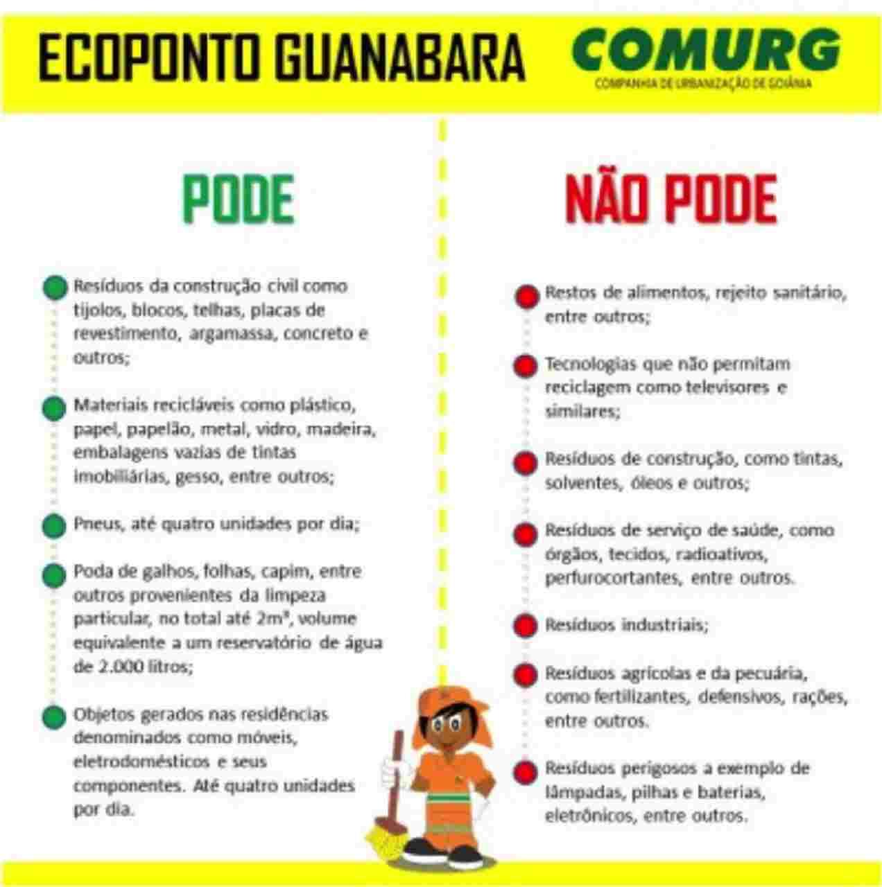 Ecoponto Jardim Guanabara Goiânia